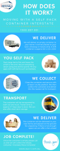 Self Pack Removals